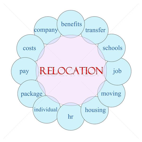 Relocation Circular Word Concept Stock photo © mybaitshop