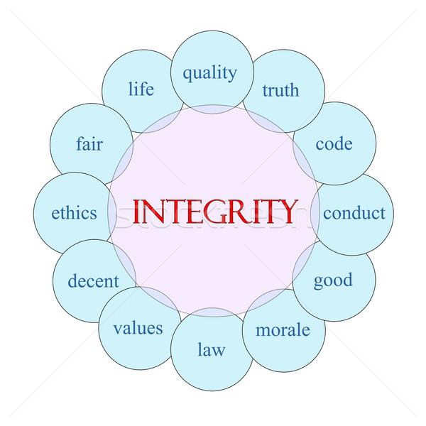 Integrity Circular Word Concept Stock photo © mybaitshop