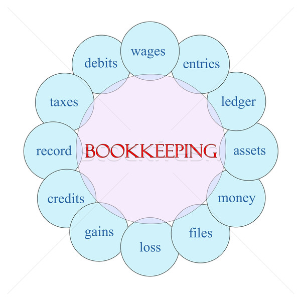 Bookkeeping Circular Word Concept Stock photo © mybaitshop