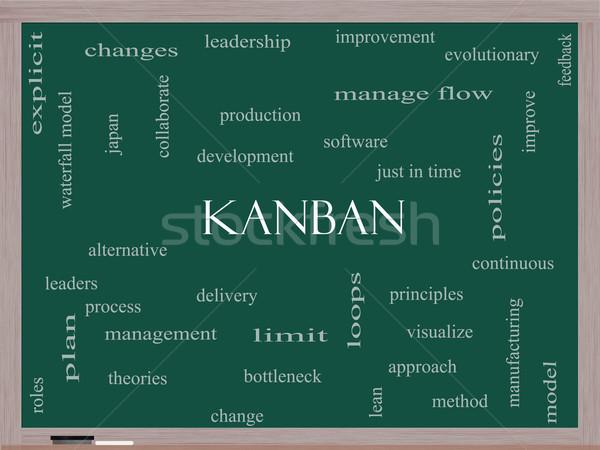 Kanban Word Cloud Concept on a Blackboard Stock photo © mybaitshop