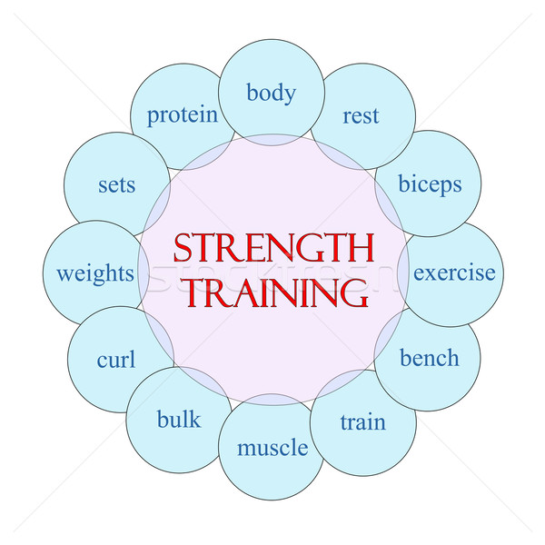 Krachttraining woord diagram roze Blauw Stockfoto © mybaitshop