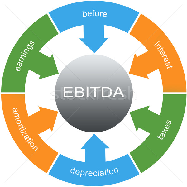 EBITDA Word Circles Wheel Concept Stock photo © mybaitshop