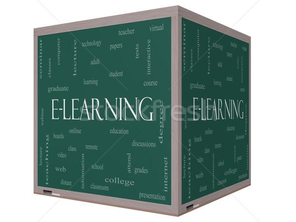 E-Learning Word Cloud Concept on a 3D cube Blackboard Stock photo © mybaitshop