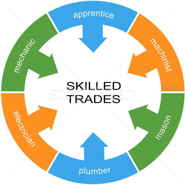 Skilled Trades Word Circle Concept Stock photo © mybaitshop