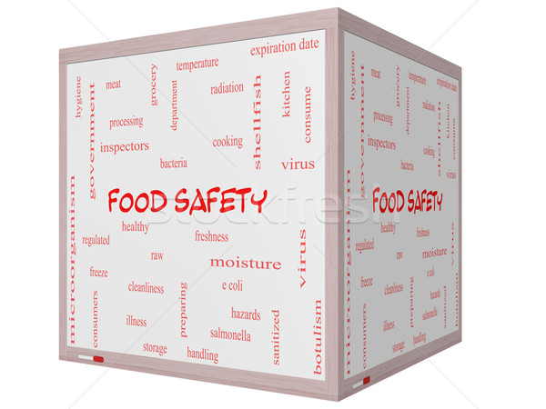 Food Safety Word Cloud Concept on a 3D cube Whiteboard Stock photo © mybaitshop