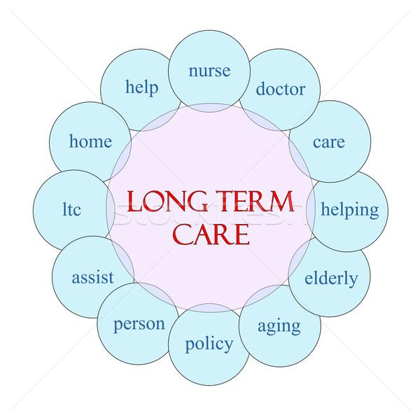 Long Term Care Circular Word Concept Stock photo © mybaitshop