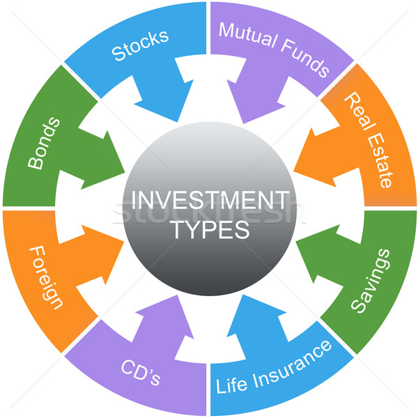 Investimento palavra círculo poupança mais Foto stock © mybaitshop