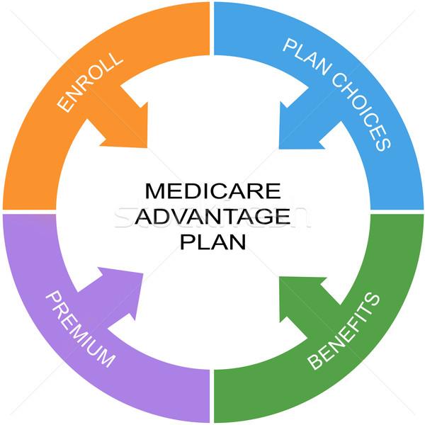 Medicate előny terv szó kör nagyszerű Stock fotó © mybaitshop