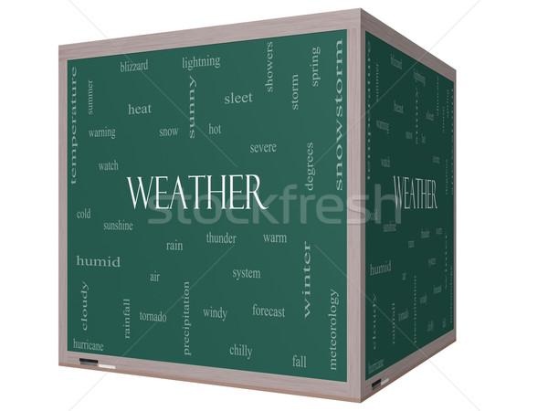 Hava durumu 3D küp kelime bulutu tahta muhteşem Stok fotoğraf © mybaitshop