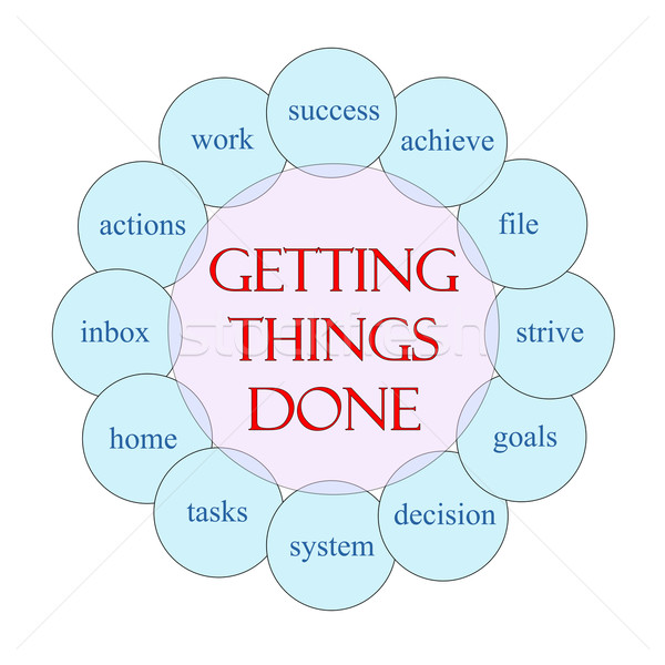 Getting Things Done Circular Word Concept Stock photo © mybaitshop