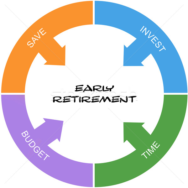 Early Retirement Word Circle Concept Scribbled Stock photo © mybaitshop