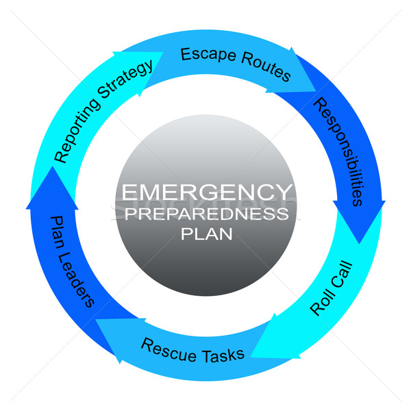 Emergency Preparedness Plan Word Circles Concept Stock photo © mybaitshop