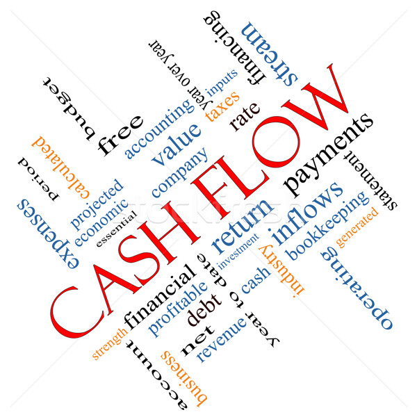 Cash Flow Word Cloud Concept Angled Stock photo © mybaitshop
