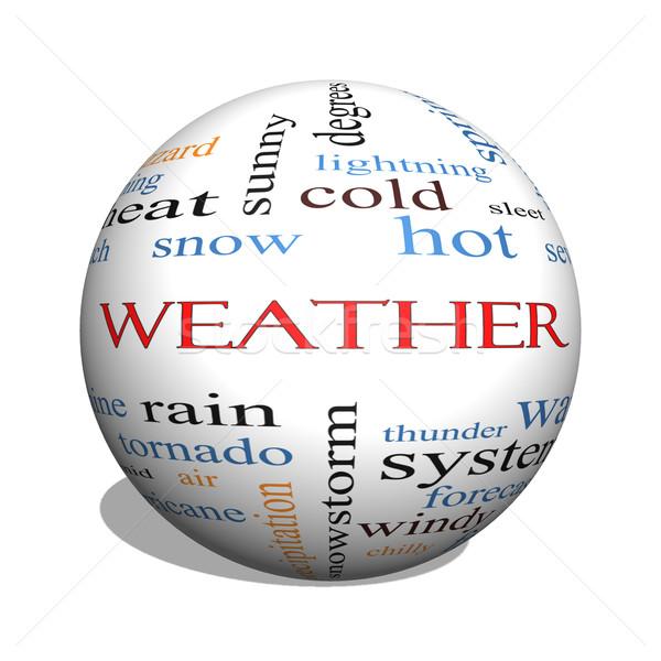 Weather 3D sphere Word Cloud Concept Stock photo © mybaitshop