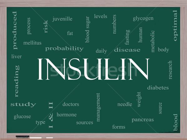 Insulin Word Cloud Concept on a Blackboard Stock photo © mybaitshop