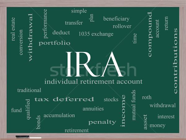 IRA Word Cloud Concept on a Blackboard Stock photo © mybaitshop