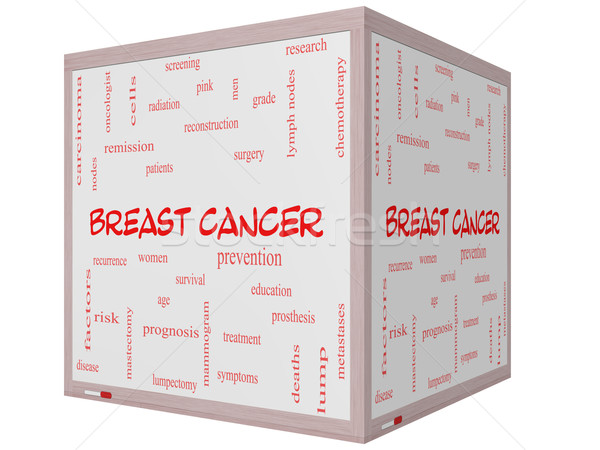 Breast Cancer Word Cloud Concept on a 3D cube Whiteboard Stock photo © mybaitshop