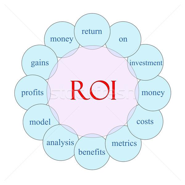 Stock fotó: Roi · körkörös · szó · diagram · rózsaszín · kék