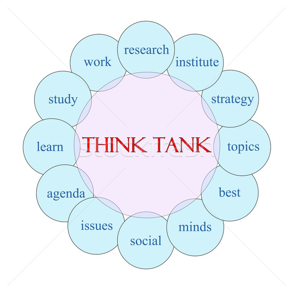 Think Tank Circular Word Concept Stock photo © mybaitshop