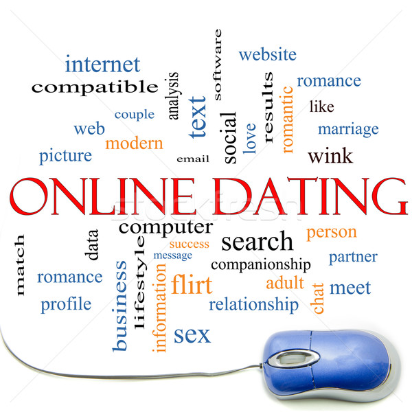 Online Dating  Cloud Concept with Mouse Stock photo © mybaitshop