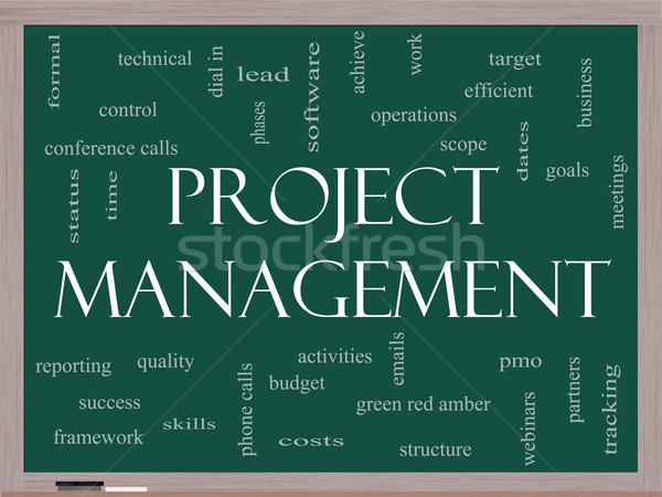 Project Management Word Cloud Concept on a Blackboard Stock photo © mybaitshop