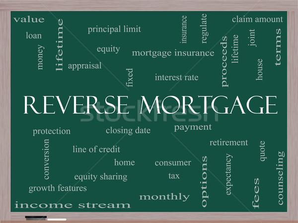 Hypothèque nuage de mots tableau noir magnifique paiement Photo stock © mybaitshop