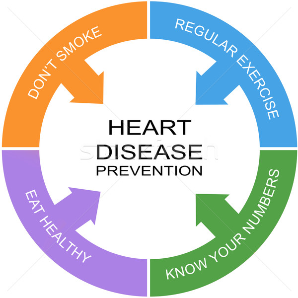 Heart Disease Prevention Word Circle Concept Stock photo © mybaitshop