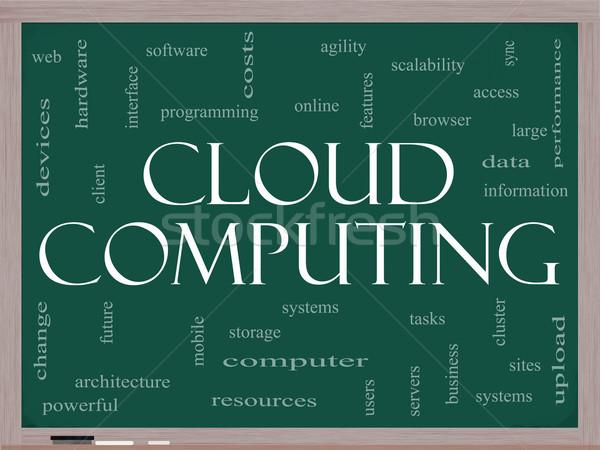 Foto stock: Nuvem · da · palavra · lousa · dados · informação
