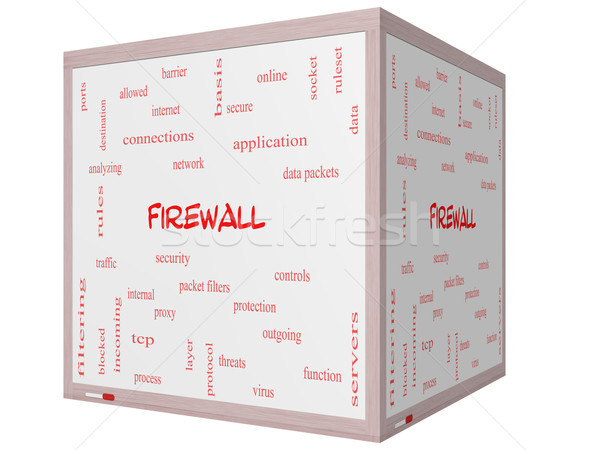 Firewall Word Cloud Concept on a 3D cube Whiteboard Stock photo © mybaitshop