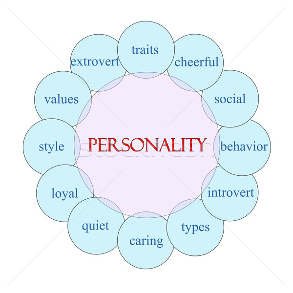 Personality Circular Word Concept Stock photo © mybaitshop