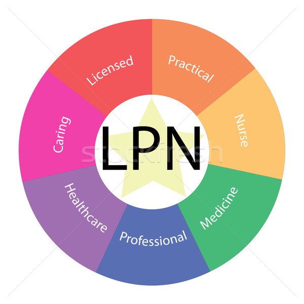 LPN circular concept with colors and star Stock photo © mybaitshop