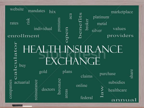 Health Insurance Exchange Word Cloud Concept on a Blackboard Stock photo © mybaitshop