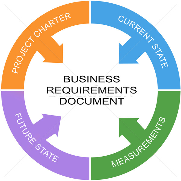 Business Requirements Document Word Circle Concept Stock photo © mybaitshop