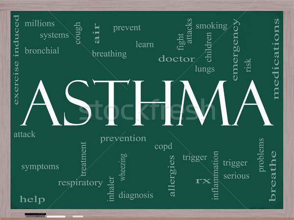 Asthma Word Cloud on Blackboard Stock photo © mybaitshop