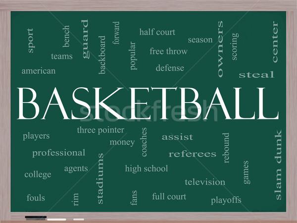Basketball Word Cloud Concept on a Blackboard Stock photo © mybaitshop