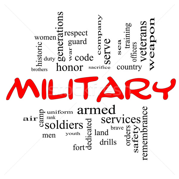 Military Word Cloud Concept in Red Caps Stock photo © mybaitshop