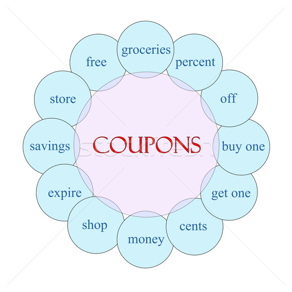 Coupons Circular Word Concept Stock photo © mybaitshop