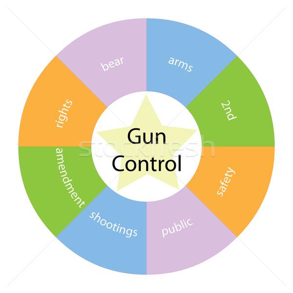 Gun Control circular concept with colors and star Stock photo © mybaitshop