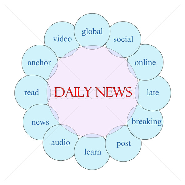 Daily News Circular Word Concept Stock photo © mybaitshop