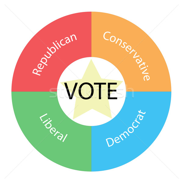 Vote circular concept with colors and star Stock photo © mybaitshop