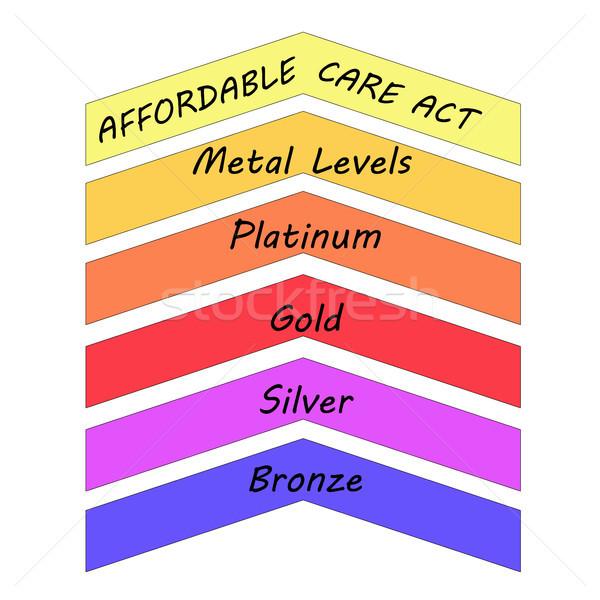 Stockfoto: Betaalbaar · zorg · handelen · metaal · platina · goud