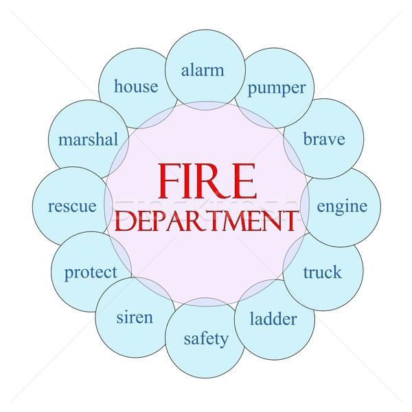 Fire Department Circular Word Concept Stock photo © mybaitshop