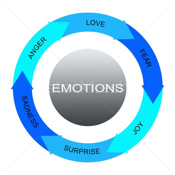 Foto stock: Emoções · palavra · círculos · raiva