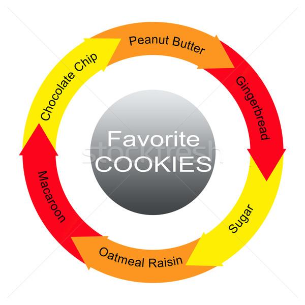 Ulubiony cookie słowo circles czekolady Zdjęcia stock © mybaitshop