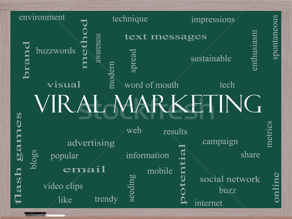 Virale marketing word cloud lavagna buzz Foto d'archivio © mybaitshop