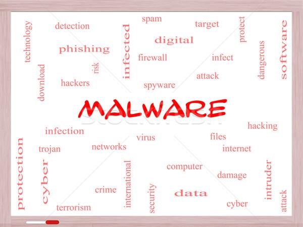Malware chmura słowo trojański wirusa Zdjęcia stock © mybaitshop