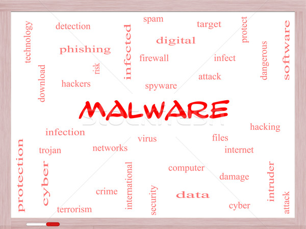 Il malware word cloud trojan virus Foto d'archivio © mybaitshop