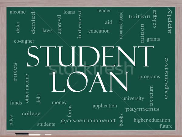 Student Loan Word Cloud Concept on a Blackboard Stock photo © mybaitshop