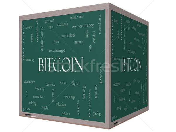 Bitcoin Word Cloud Concept on a 3D cube Blackboard Stock photo © mybaitshop