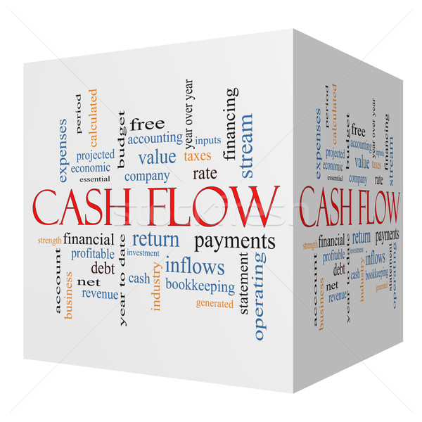 Cash Flow 3D cube Word Cloud Concept Stock photo © mybaitshop